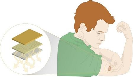 مصرف با تأثیر آهسته راهی برای درمان اعتیاد